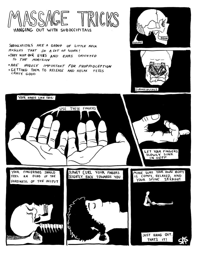 suboccipitalss